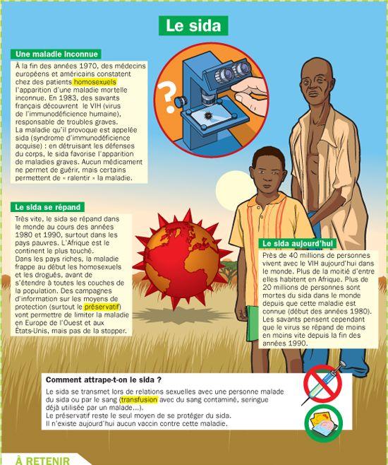 Fiche exposés : Le sida