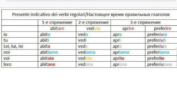 Итальянский язык