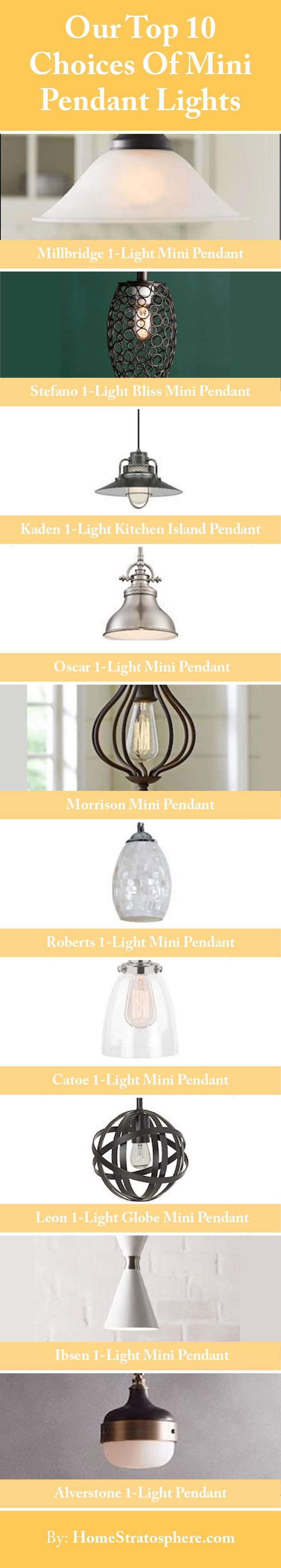 Our Top 10 Choices Of Mini Pendant Lights -