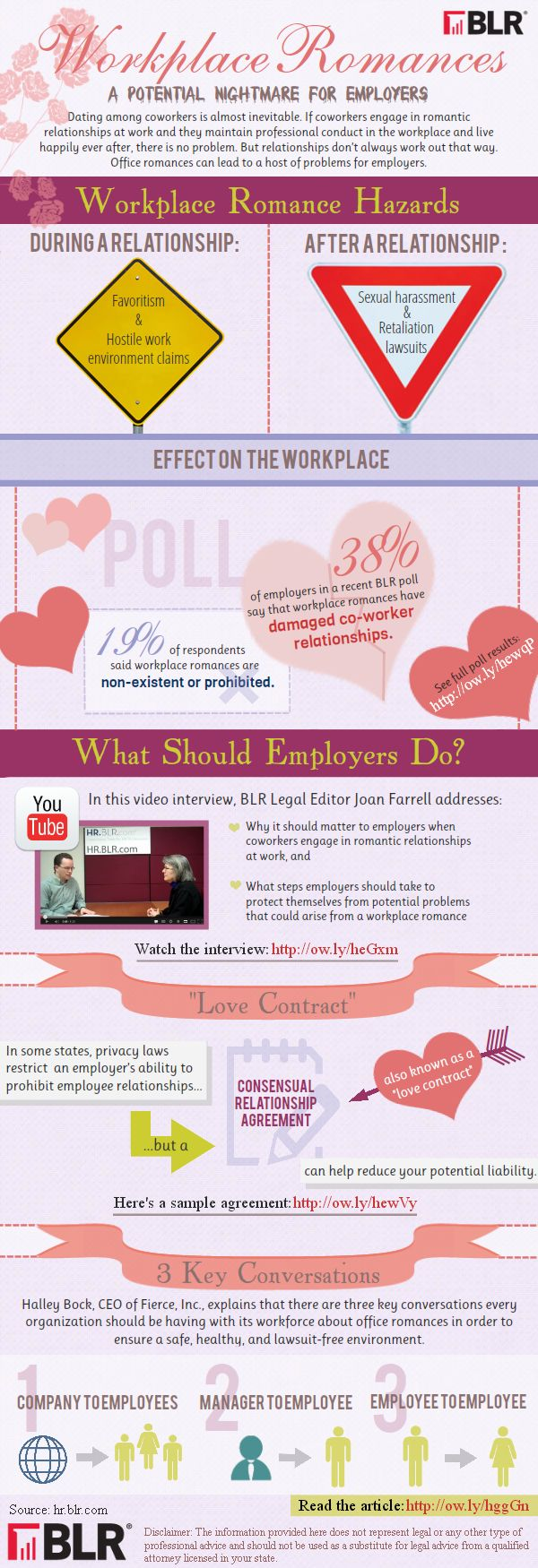 statistics for dating in the workplace