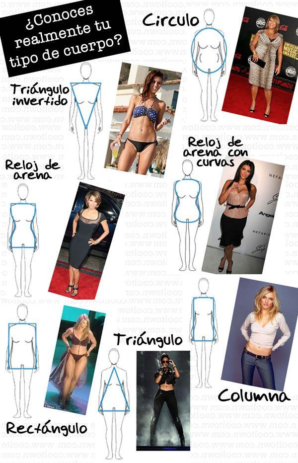 Conoce tu tipo de cuerpo   CoolTown Fashion