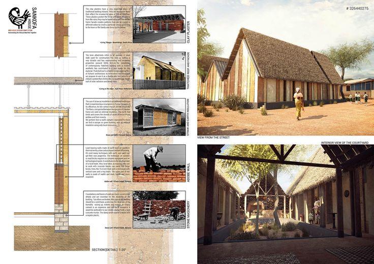 Résultats du concours nka fondation réinventer la maison à base de terre en Afrique   Archicaine