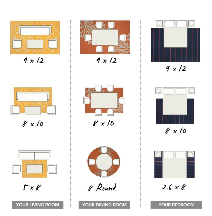 Best 25+ Rug size ideas on Pinterest | Rug placement, Area ...