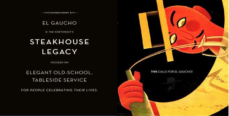 El Gaucho Steakhouse Designs by Retail Voodoo Team