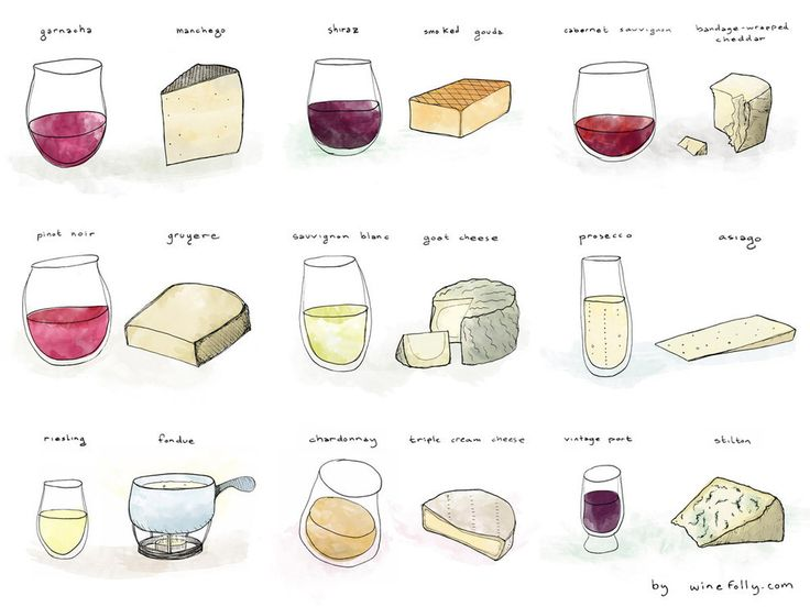 For impressing your dinner guests with a perfect pairing: | 13 Helpful Diagrams For People Who Only Care About Cheese