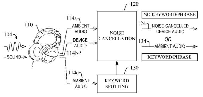 amazon sound cancelling headphones