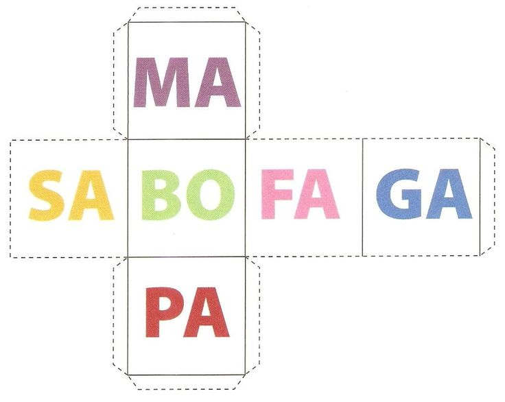 Com os dados silábicos você pode criar jogos para realização de atividades ligadas à Linguagem (como por exemplo na formação de palavras) e...