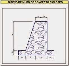 Diseño de Gaviones Muro de Contención de Hormigón Ciclópeo http://ht.ly/Ciiob | #Isoluciones #PlanillasExcel #Suelos