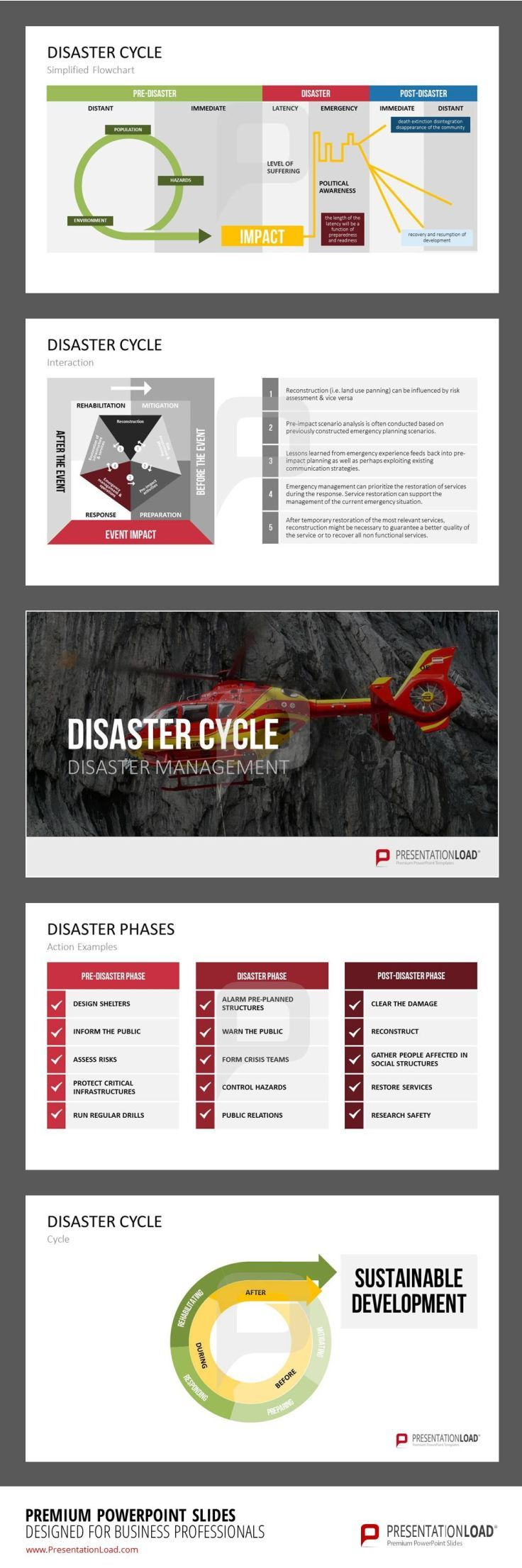 48 best reporting images on pinterest productivity business and disaster management should be organized as a cyclic set of management phases and actions that respond fandeluxe Choice Image