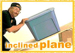 Inclined Plane: great definition/explanation of why it is a machine and how it helps you :)
