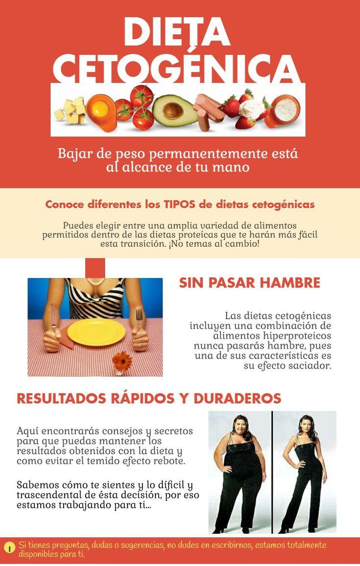 La Dieta Cetogenica ha demostrado ser altamente efectiva en procesos de pérdida de peso significativo, aquí están los tipos de ella y info de como seguirla.