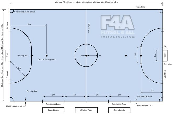 Futsal court dimensions and layout how to pinterest for Indoor sport court dimensions