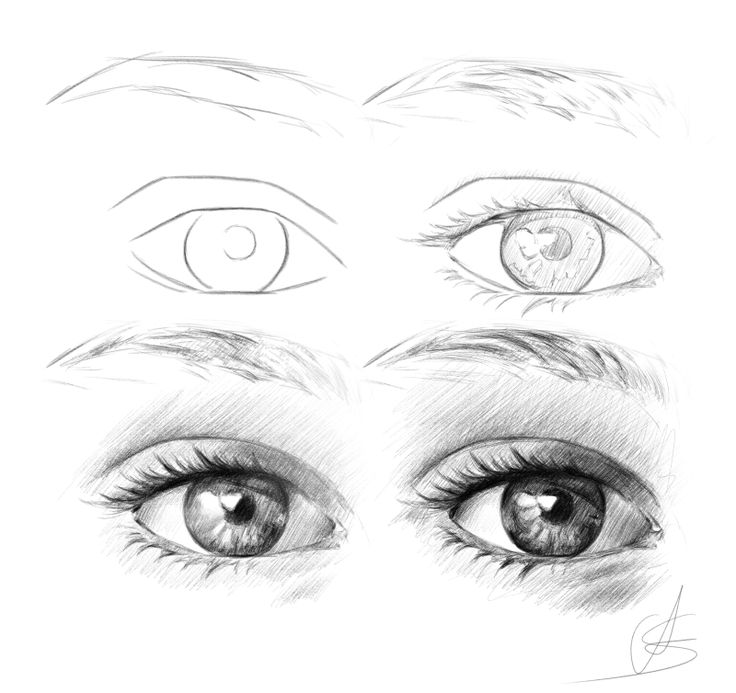 23 best sketch drawing tutorials images on pinterest drawings realistic eye tutorial by styrbjorna on deviantart ccuart Gallery