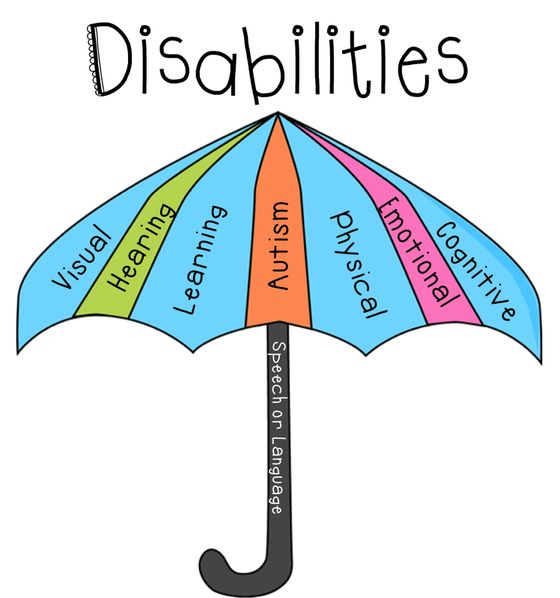 Learn about the main disabilities described by IDEA 2004 and grab a FREE Disability Awareness Student Booklet! #TpT #TeacherGems #Special Education #Disabilities
