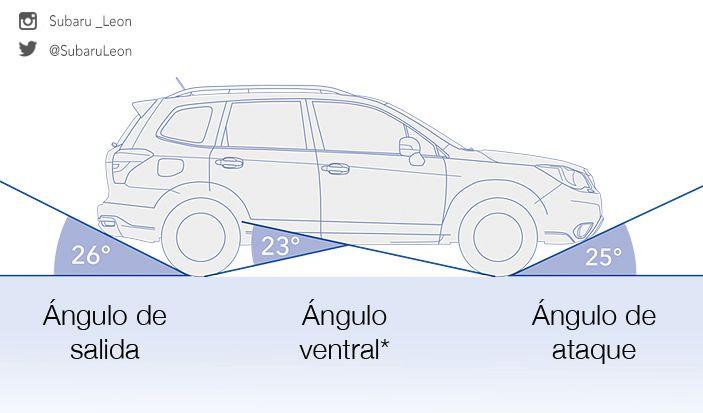 #SubaruForester  Sistema de Frenos   Incluyen calibradores traseros livianos de aluminio, sistema de asistencia de frenado que detecta situaciones de emergencia. El Sistema de Frenos Antibloqueo incluye Distribución Electrónica de Fuerza de Frenado, una redistribución de la presión del freno delantero al trasero cuando el vehículo este está cargado. También cuenta con la función de retención en pendiente Hill Holder de Subaru, ven a conocerla.