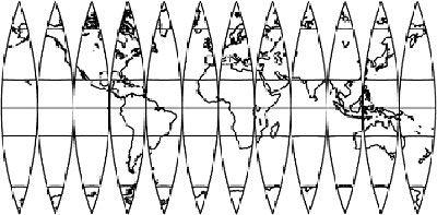 Todo mundo com seu globo | Geografia | Nova Escola