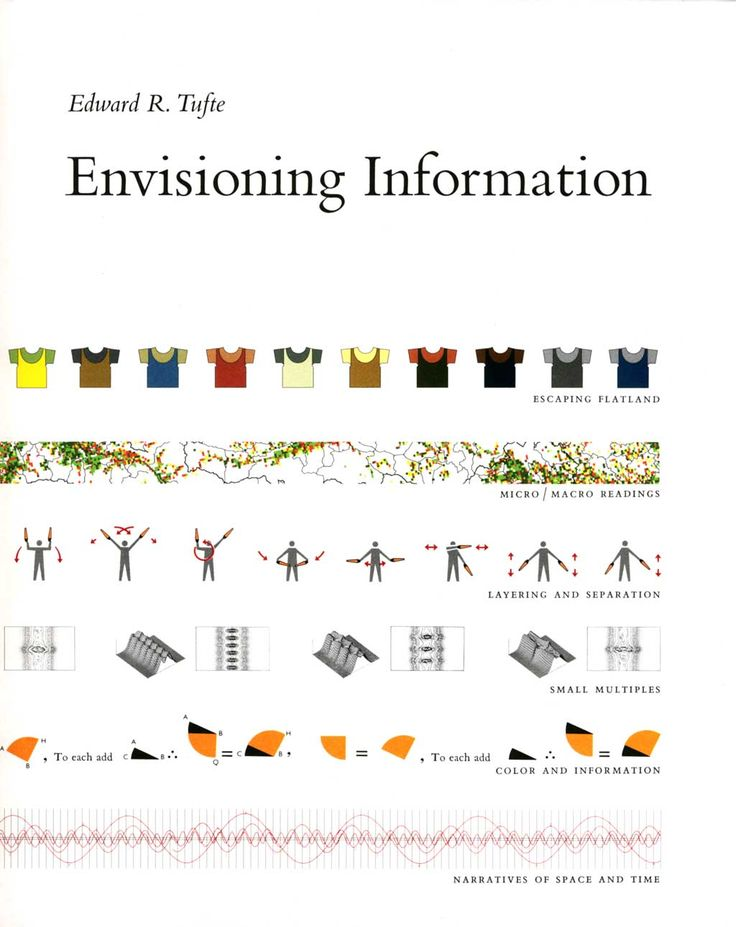 Envisioning information (PRINT VERSION) REQUEST/SOLICITAR: http://biblioteca.cepal.org/record=b1253170~S0*spi
