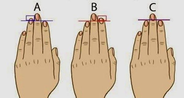 This Is What Different Fingers Length Reveals About Your Personality! | RiseEarth