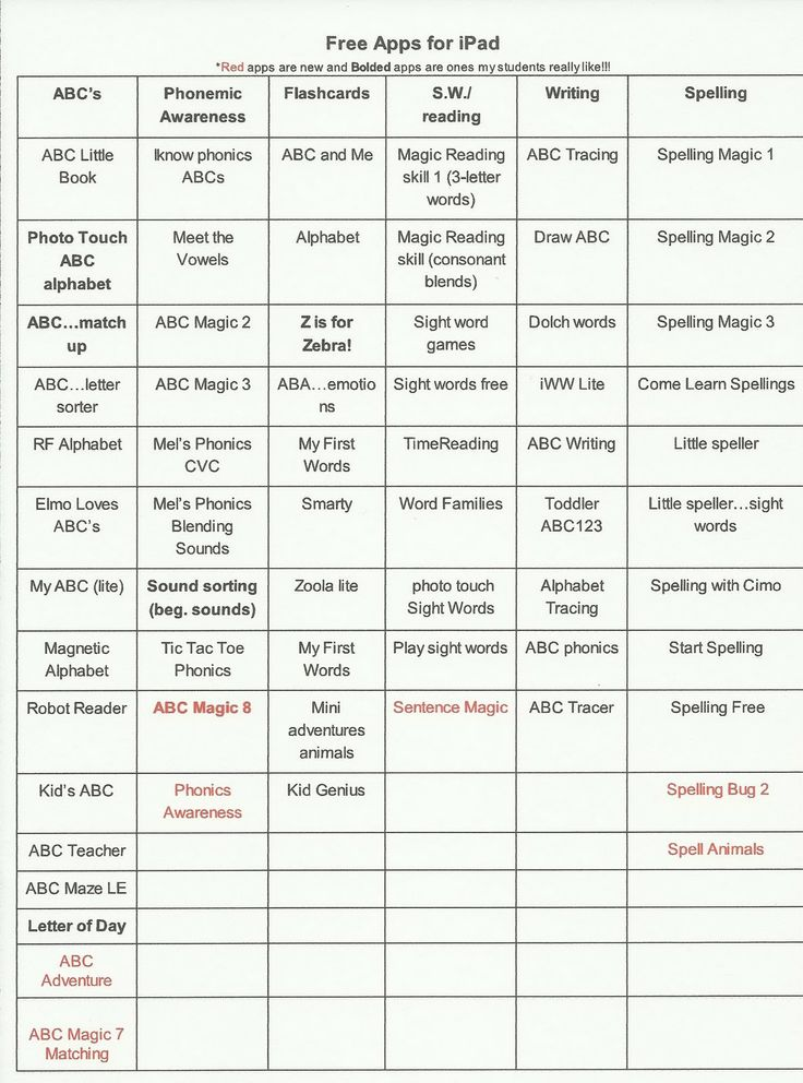 173 best Education images on Pinterest Teaching reading - daily work report template