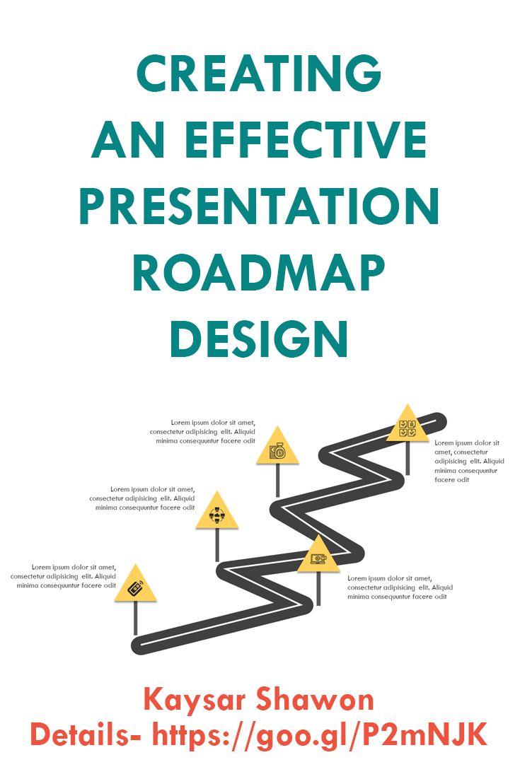 Presentation Roadmap Presentation Personal Presentation Paper Presentation