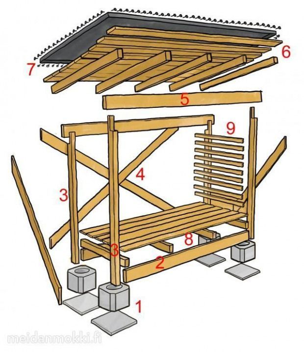 Related image #woodworking – #bois #Image #Related #Woodworking
