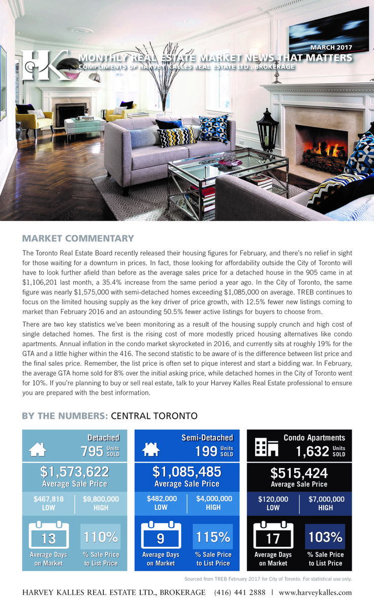 #AverageToront DetachedHome $1.573.622m and climbing! #realestate #homes #condos #houseprices
