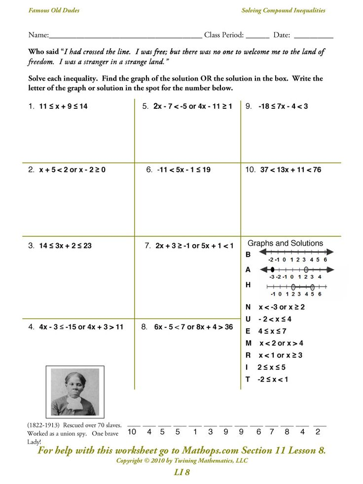 Printables Graphing Compound Inequalities Worksheet 1000 images about algebra 1 on pinterest activities writing compound inequalities