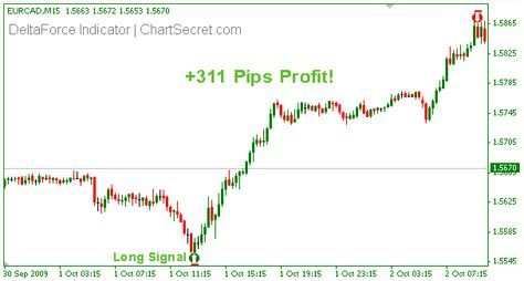 Lr forex freedom extreme