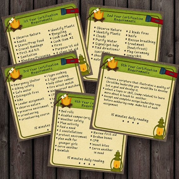 Girls camp certification requirements tags, printable tags, 1st year- 5th year. punch cards, instant download at purchase