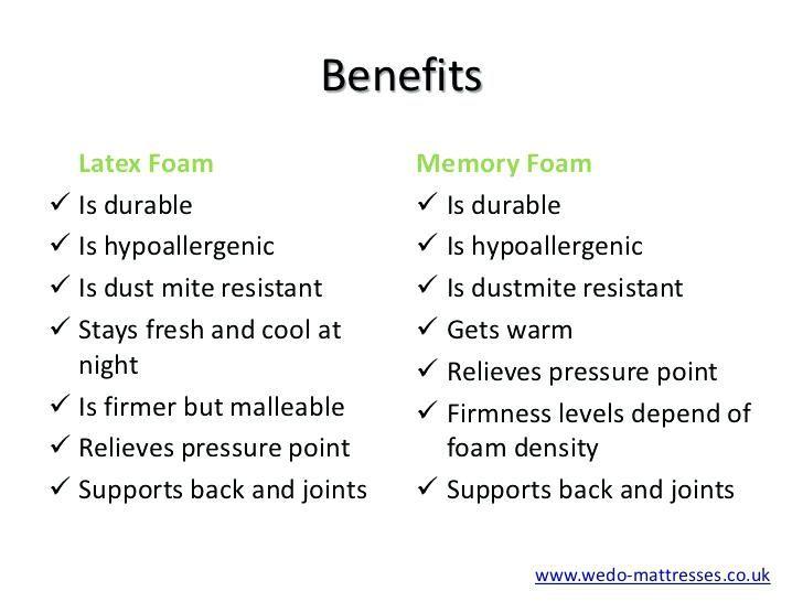 Advantages Of Full Memory Foam Mattresses 7 On Sale Near Me Ideas Foam Mattress Memory Foam Mattress Full Memory Foam Mattress