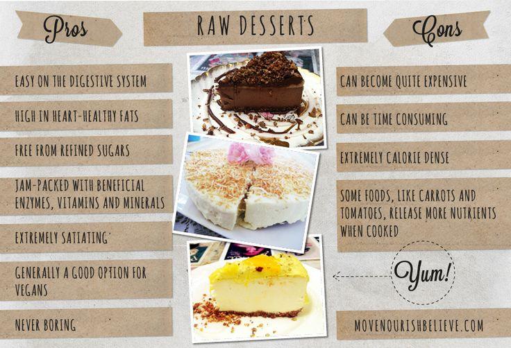 Raw Desserts 101 xx http://www.movenourishbelieve.com/nourish/rhis-foodie-bites-raw-desserts-101/