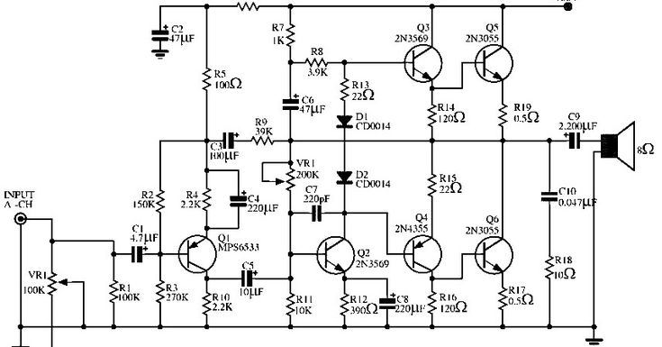 an audio power amplifier used to mixed a different type of audio signal from both musical