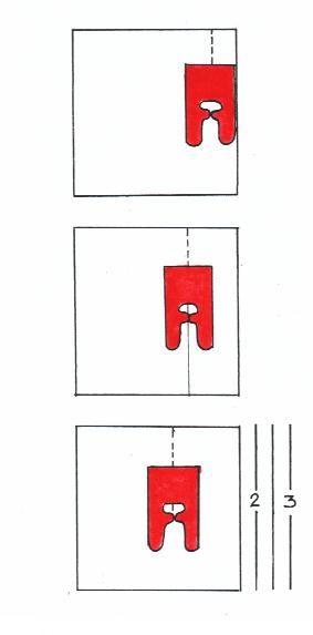 ompelutarkkuus