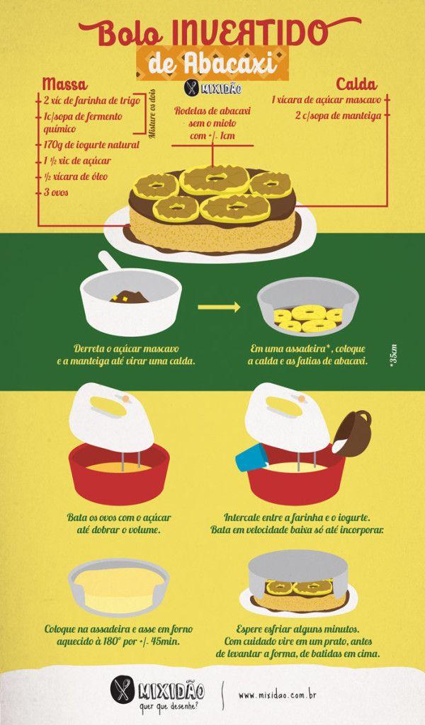 Receita Ilustrada de Bolo Invertido de abacaxi. Uma massa muito simples de preparar. Ingredientes: Abacaxi para base. Caramelo: Açúcar mascavo e manteiga. Massa: farinha de trigo, açúcar, iogurte, ovo, óleo e fermento em pó.