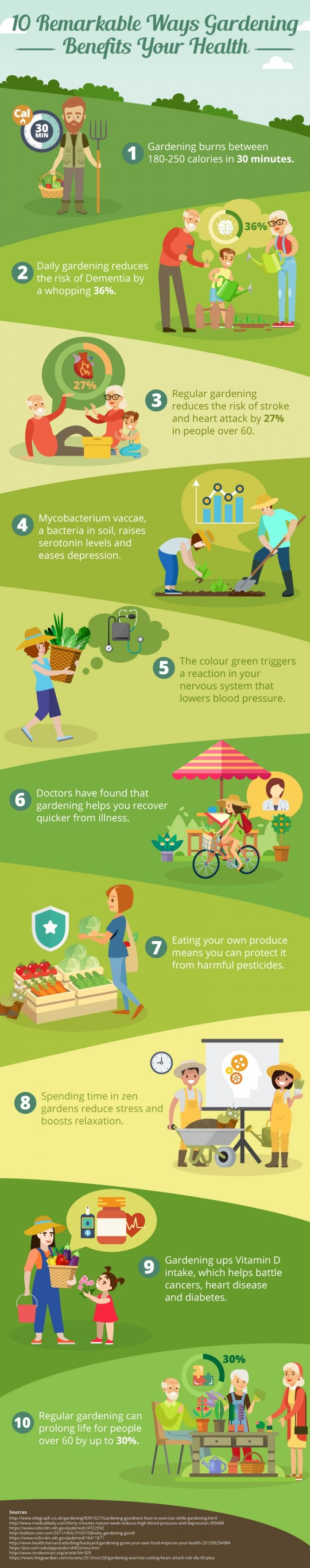 Vegetable garden plans for beginners ayanahouse - 10 Remarkable Ways Gardening Benefits Your Health Infographic