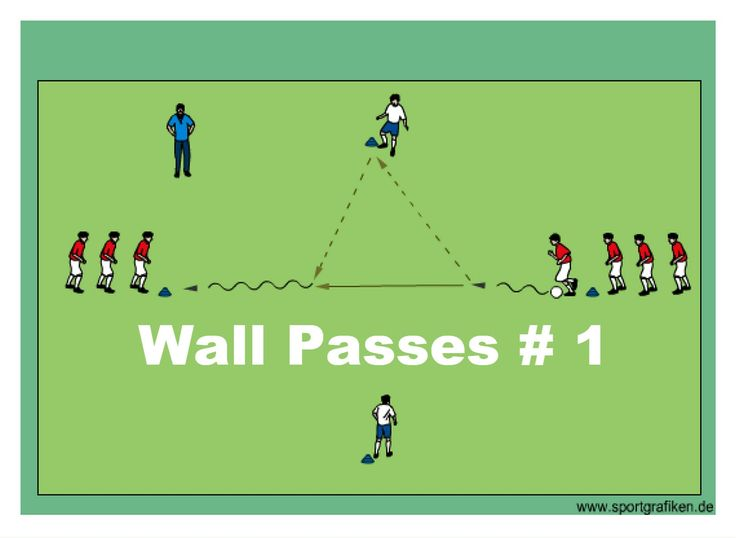 Top Soccer Passing Drills For U8-U16 Players