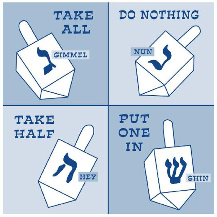 Spin the Dreidel - Hanukkah Puzzles and Activities for Kids This is to remind me to play dreidl with my German students this year...