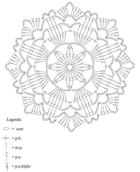 Artesanato e Cia: Crochê