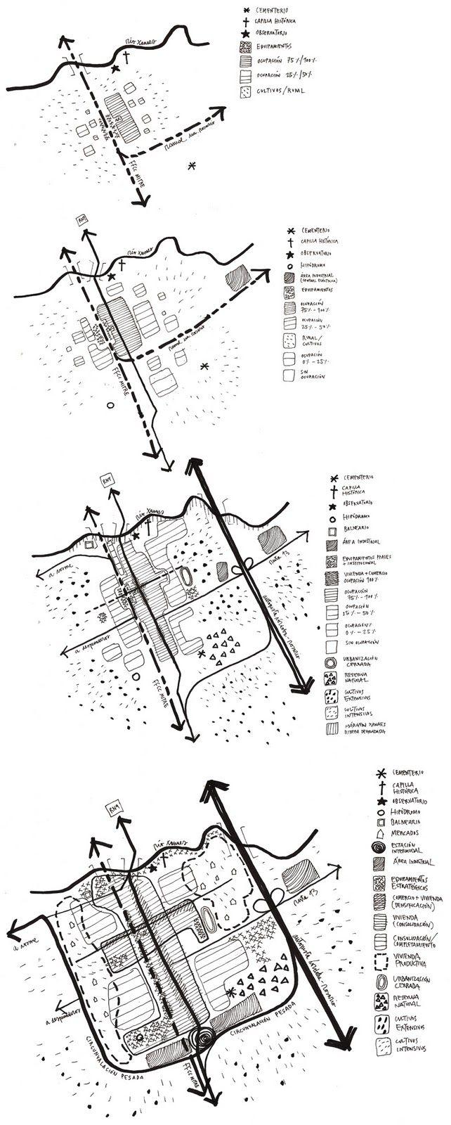 PILAR.JPG (642×1600) TACTICAS Y ESTRATEGIA