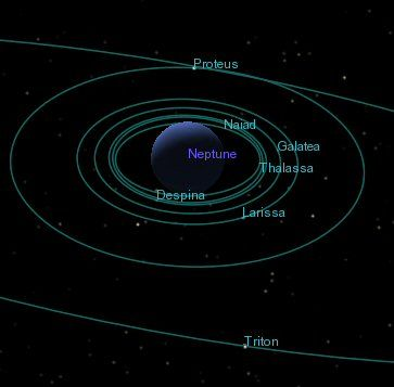 Names of Neptune's 13 Moons | Some of neptune's moons in ...
