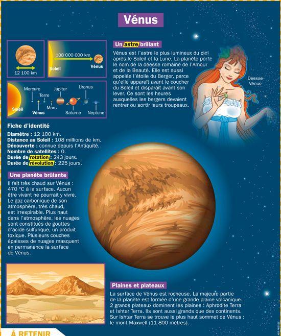 Célèbre Les 25 meilleures idées de la catégorie Le système solaire cm1 sur  TY08
