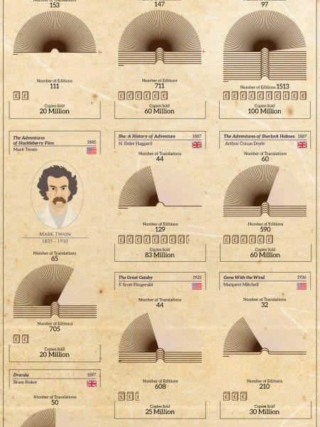 Infografika - tworzenie