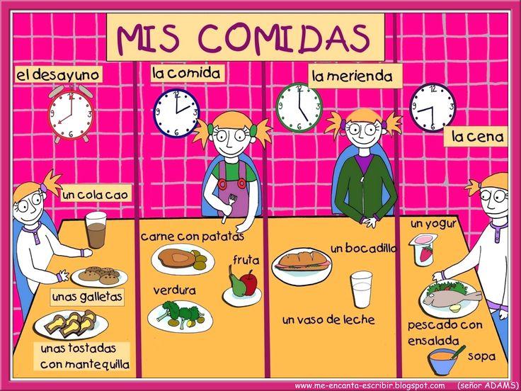 Me encanta escribir en español: ¿A qué hora comen los españoles?: Las comidas y las horas.