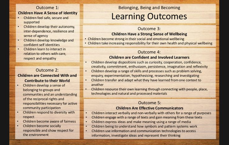 Belonging, Being, Becoming Learning Outcomes