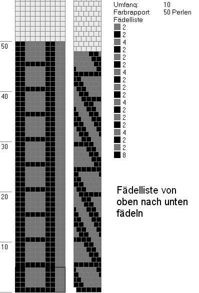 Schlauchketten häkeln - Musterbibliothek: 10 around