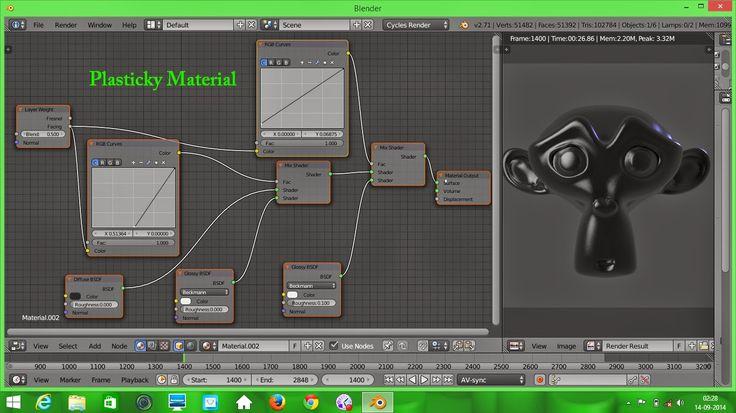 18 Blend: Plastic material node setup - Blender cycles