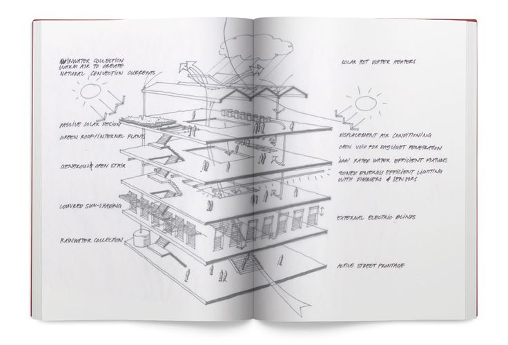 APRA - Smart Design Studio - Sydney Architects