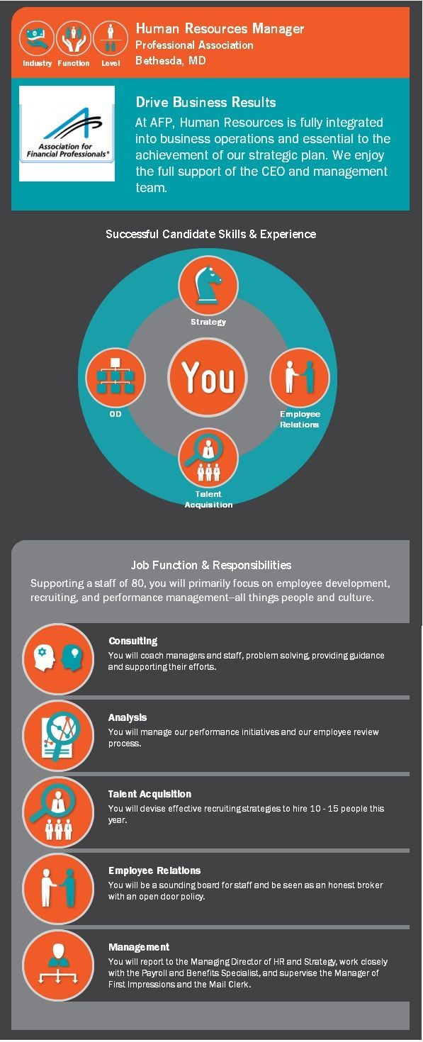 Management Afp Hr Manager Infographic Job Description Click On It To See The Text Job De Infographicnow Com Your Number One Source For Daily Infograp Management Infographic Employee Relations Human Resources