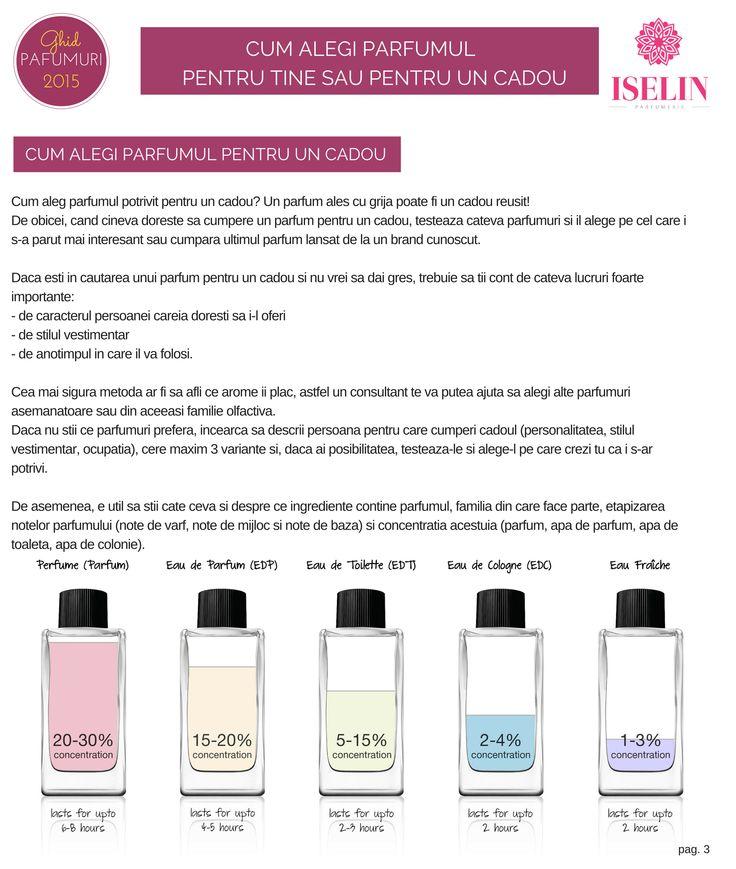 Cum alegi parfumul pentru un cadou - http://blog.iselin.ro/informatii-utile/33-cum-aleg-parfumul-potrivit-pentru-un-cadou.html  http://blog.iselin.ro/informatii-utile/77-ghid-de-ales-parfumul-pentru-ea.html http://blog.iselin.ro/informatii-utile/78-ghid-de-ales-parfumul-pentru-el.html