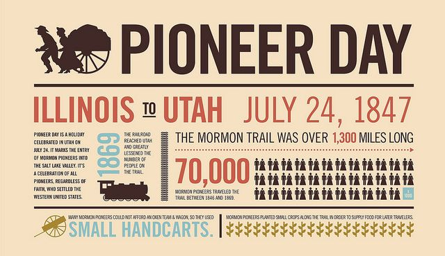 Pioneer Day, otherwise known as The Days of '47, celebrates the arrival of the Mormon pioneers to the Salt Lake Valley. Occurring on July 24, Pioneer Day is an officially recognized state holiday in Utah. Celebrated by Latter-day Saints all over the world, It's a great time for dressing up like pioneers, doing a craft, and joining in family fun.